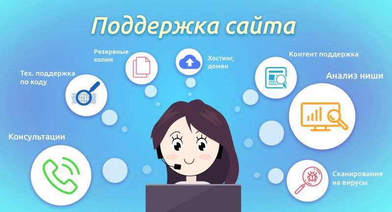 поддержка сайтов Алматы