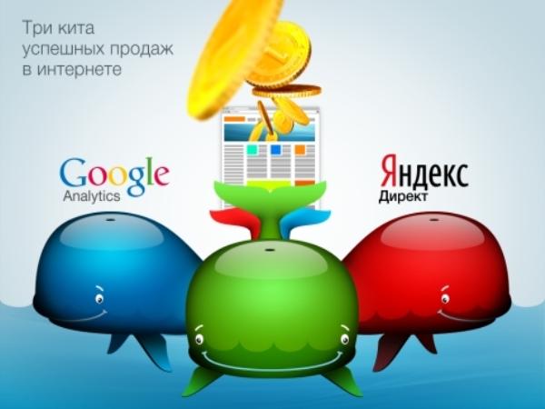 Контекстная реклама — реактивный двигатель дохода для интернет-ресурсов