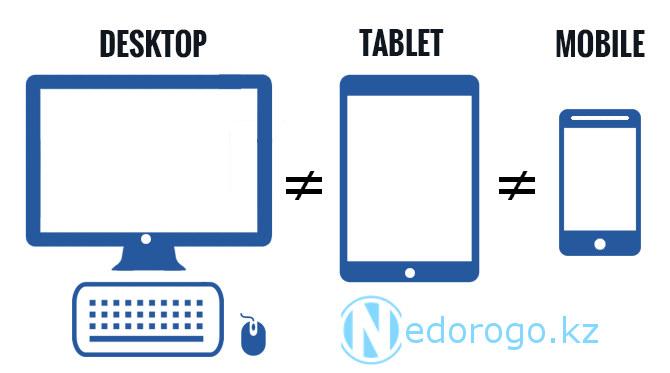 Mobile-UX-Optimization